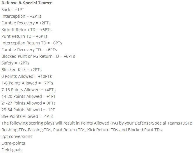nfl fantasy league rules