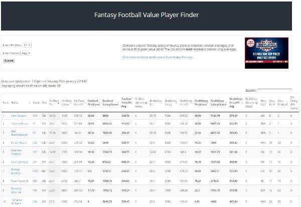Fantasy Football Value Player Data