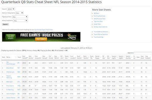 Quarterback Stats Cheat Sheet
