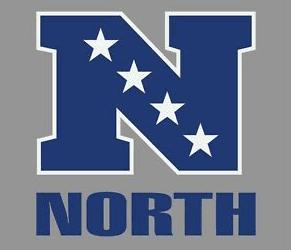NFC North – 2021 Offseason Transactions